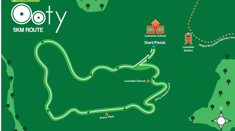 GHR Ooty run routes