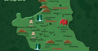 Explore Coorg: Places To See, Things to Do